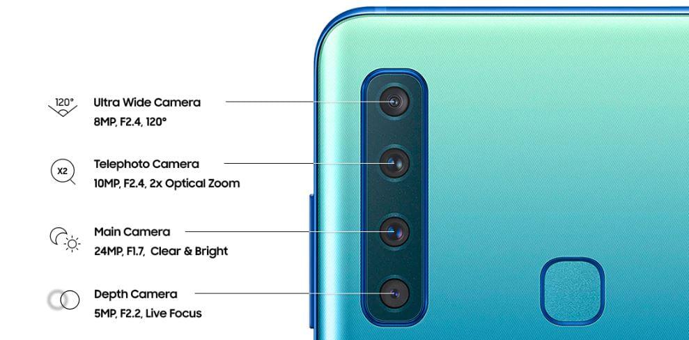Samsung Galaxy A9 Cámaras