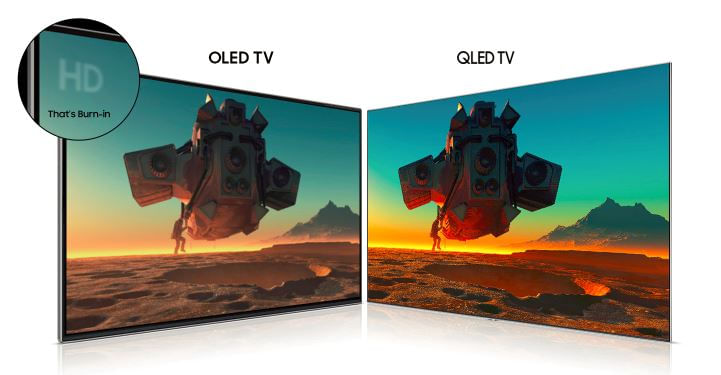 Samsung Smart TV QN65Q6FNAGXPE Resolución QLED